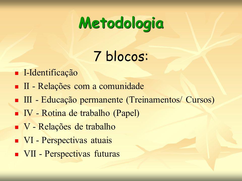 Metodologia 7 blocos: I-Identificação II - Relações com a comunidade