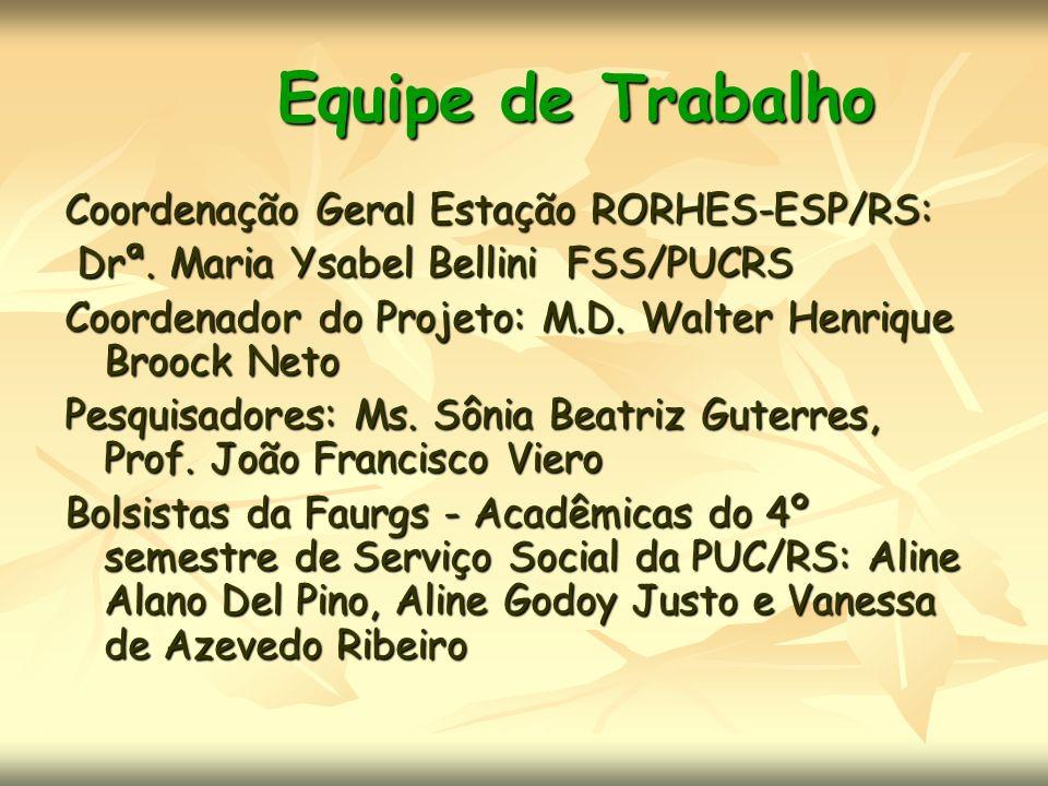 Equipe de Trabalho Coordenação Geral Estação RORHES-ESP/RS:
