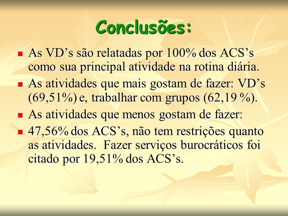Conclusões: As VD's são relatadas por 100% dos ACS's como sua principal atividade na rotina diária.