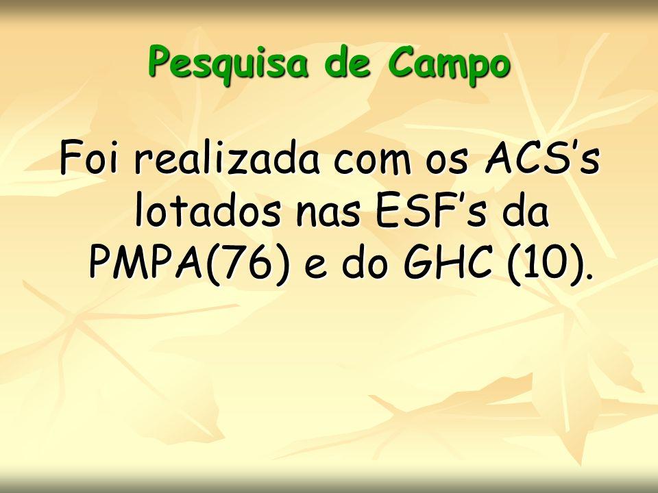 Pesquisa de Campo Foi realizada com os ACS's lotados nas ESF's da PMPA(76) e do GHC (10).