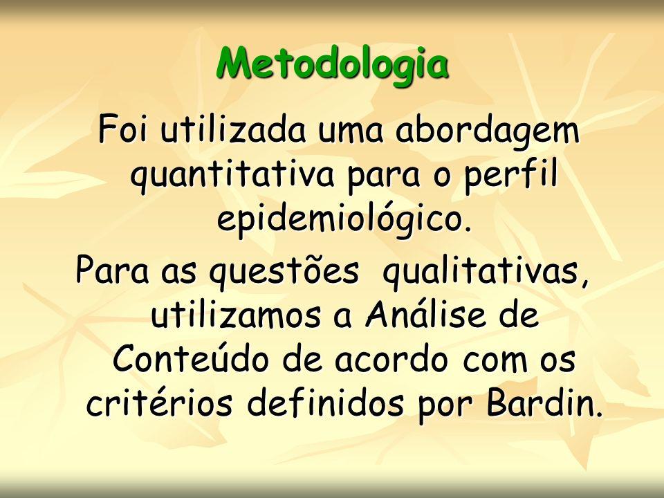 Foi utilizada uma abordagem quantitativa para o perfil epidemiológico.