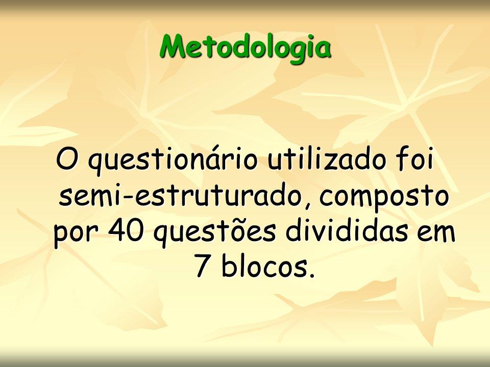 Metodologia O questionário utilizado foi semi-estruturado, composto por 40 questões divididas em 7 blocos.