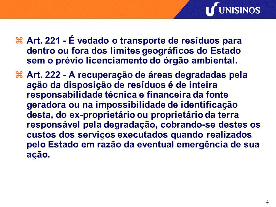 Art. 221 - É vedado o transporte de resíduos para dentro ou fora dos limites geográficos do Estado sem o prévio licenciamento do órgão ambiental.