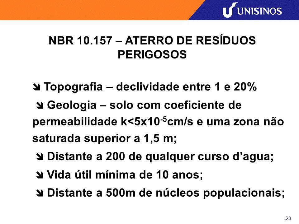 NBR 10.157 – ATERRO DE RESÍDUOS PERIGOSOS