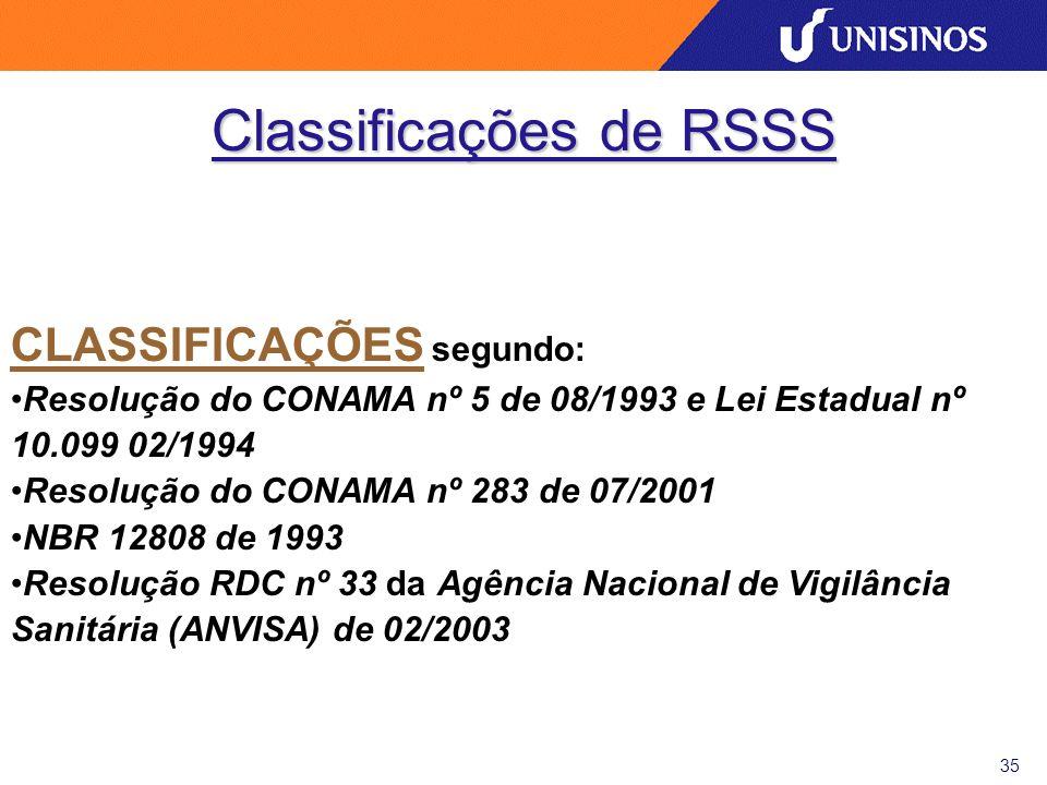 Classificações de RSSS