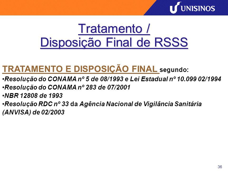 Tratamento / Disposição Final de RSSS