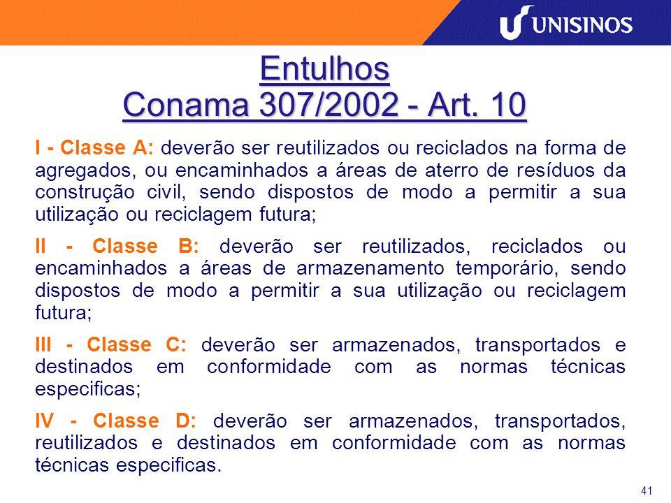 Entulhos Conama 307/2002 - Art. 10