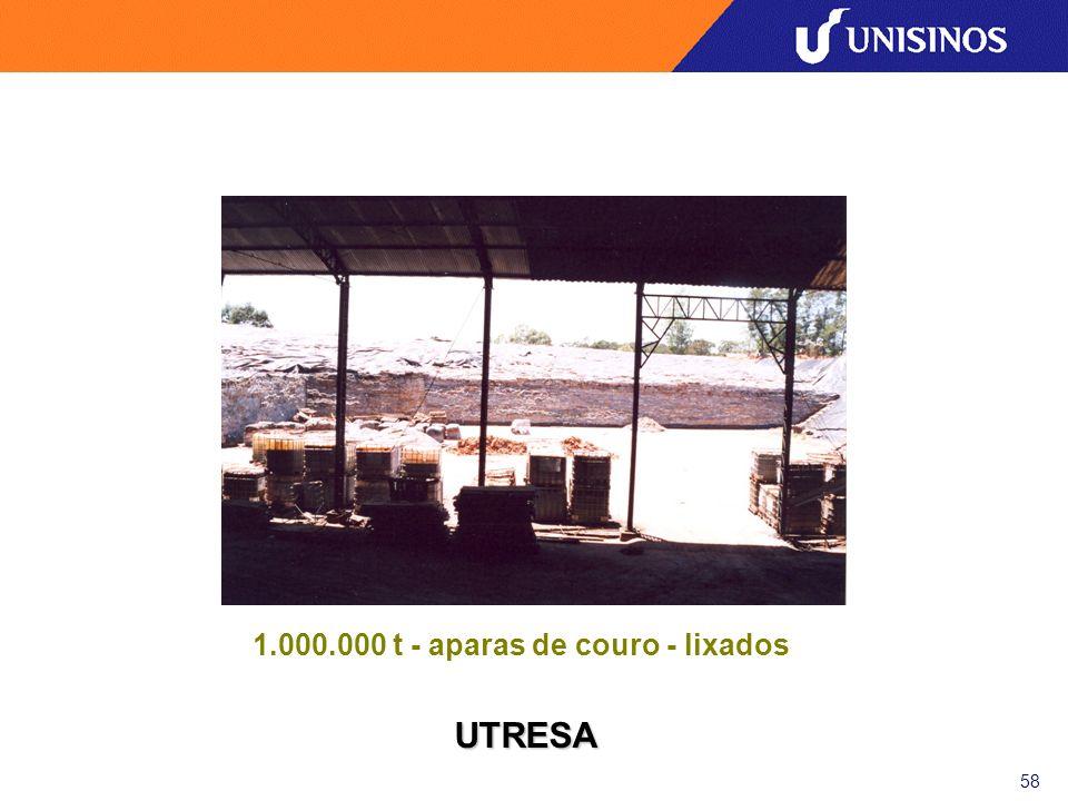 1.000.000 t - aparas de couro - lixados