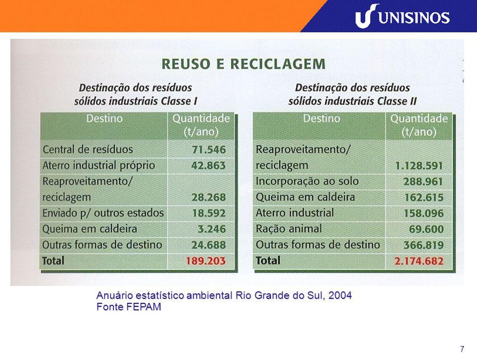 Anuário estatístico ambiental Rio Grande do Sul, 2004