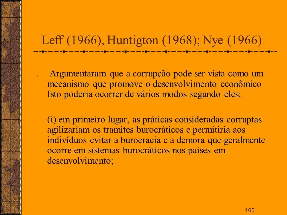 Leff (1966), Huntigton (1968); Nye (1966)