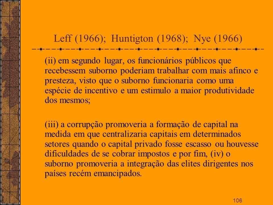 Leff (1966); Huntigton (1968); Nye (1966)