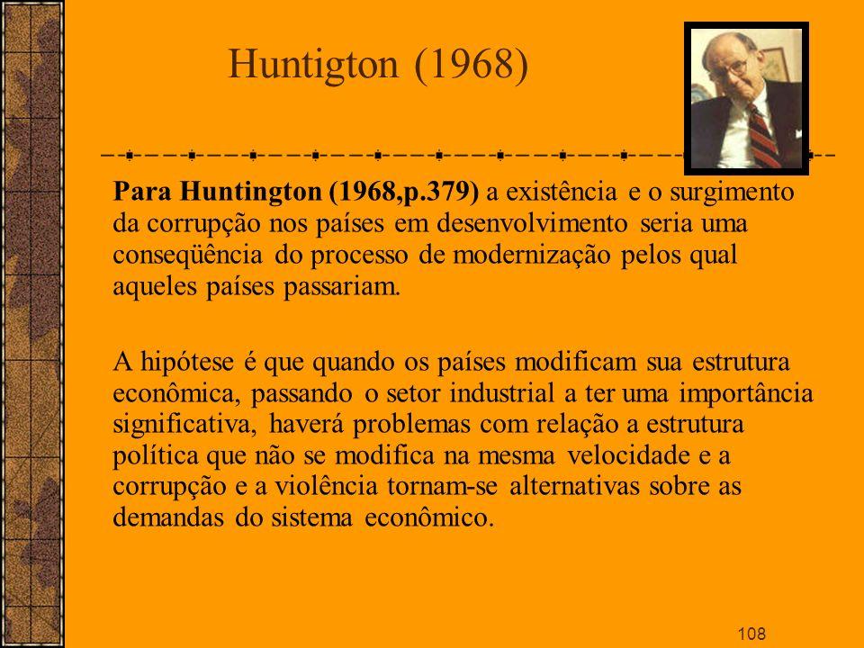 Huntigton (1968)