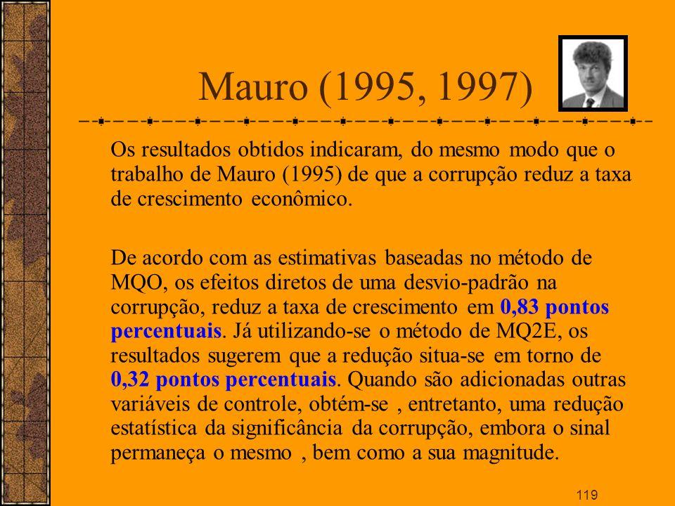 Mauro (1995, 1997)