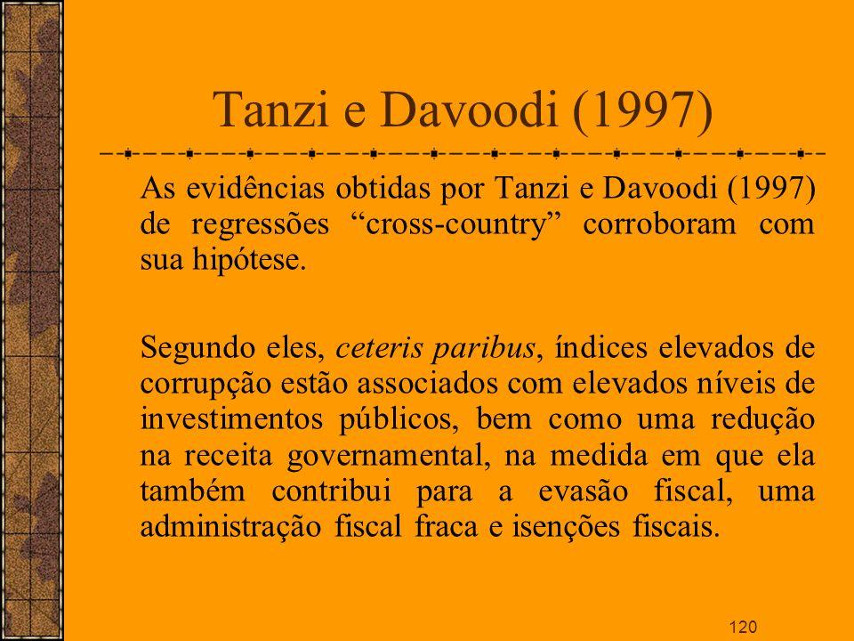 Tanzi e Davoodi (1997) As evidências obtidas por Tanzi e Davoodi (1997) de regressões cross-country corroboram com sua hipótese.
