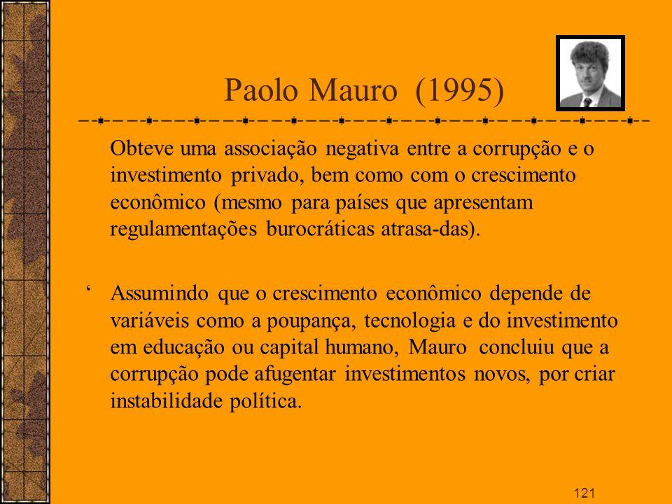 Paolo Mauro (1995)