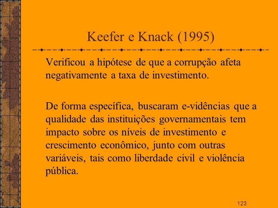 Keefer e Knack (1995) Verificou a hipótese de que a corrupção afeta negativamente a taxa de investimento.