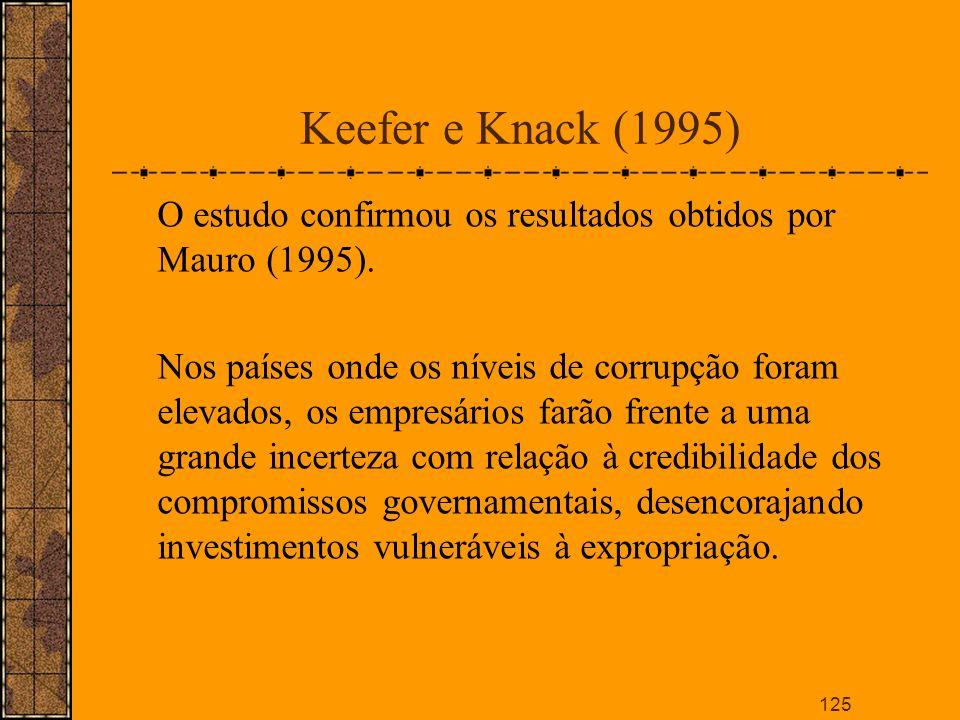 Keefer e Knack (1995) O estudo confirmou os resultados obtidos por Mauro (1995).