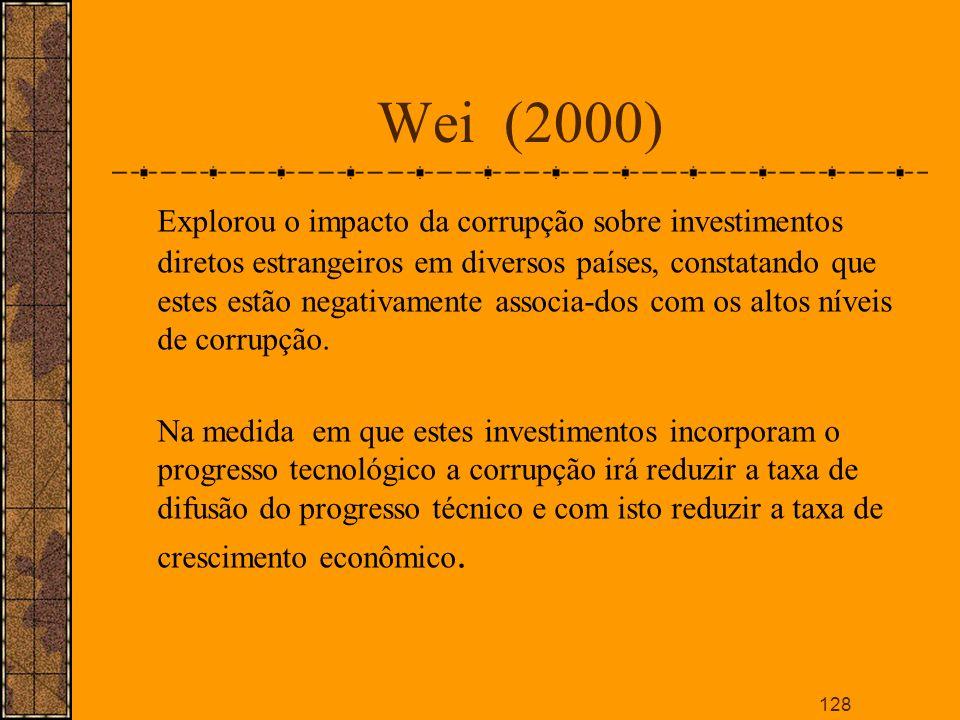 Wei (2000)