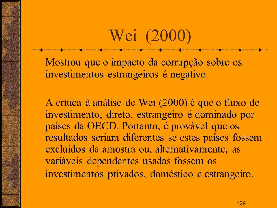 Wei (2000) Mostrou que o impacto da corrupção sobre os investimentos estrangeiros é negativo.