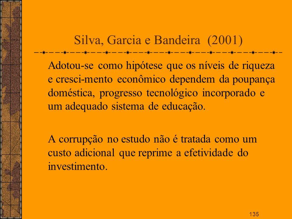 Silva, Garcia e Bandeira (2001)