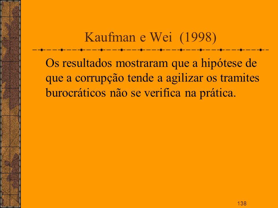 Kaufman e Wei (1998) Os resultados mostraram que a hipótese de que a corrupção tende a agilizar os tramites burocráticos não se verifica na prática.