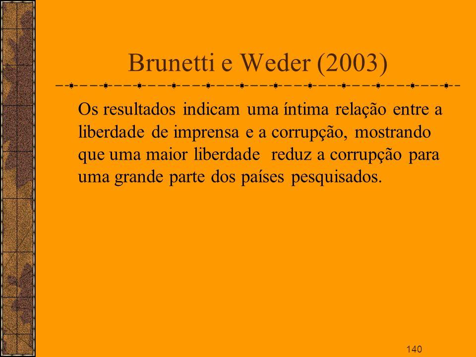 Brunetti e Weder (2003)