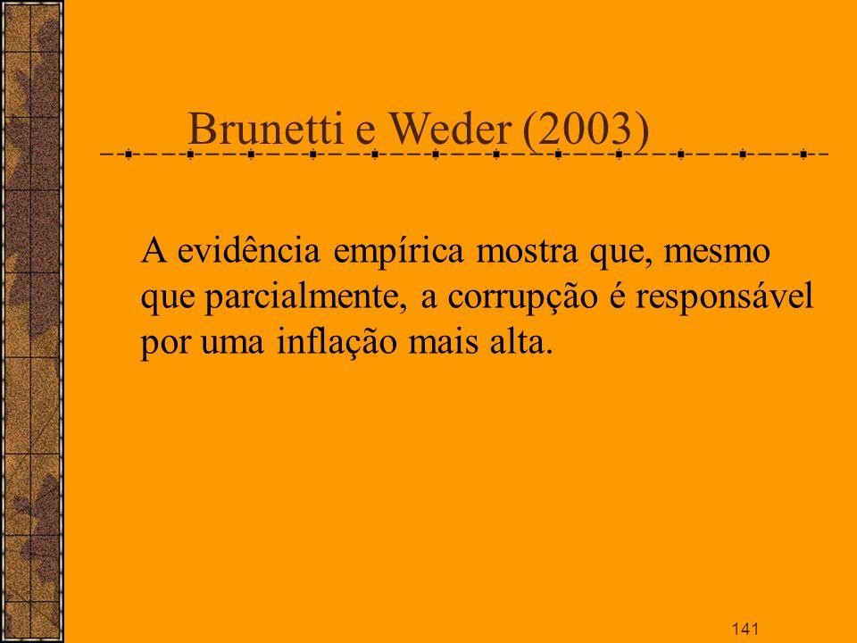 Brunetti e Weder (2003)A evidência empírica mostra que, mesmo que parcialmente, a corrupção é responsável por uma inflação mais alta.