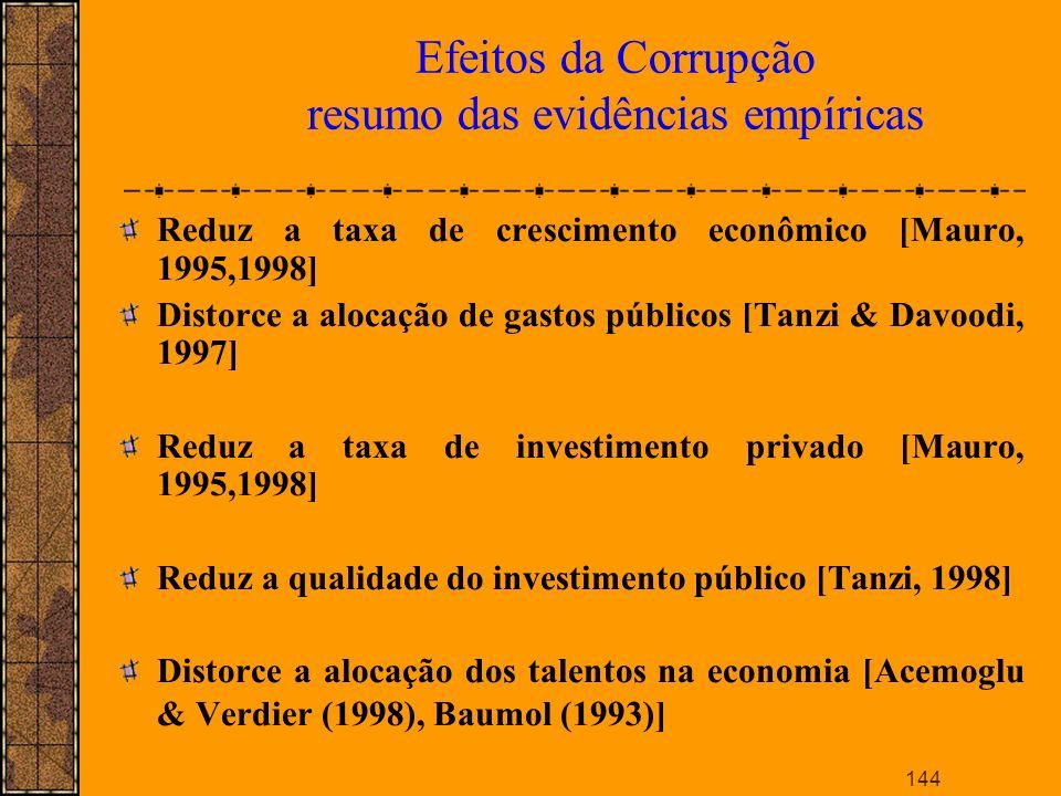 Efeitos da Corrupção resumo das evidências empíricas