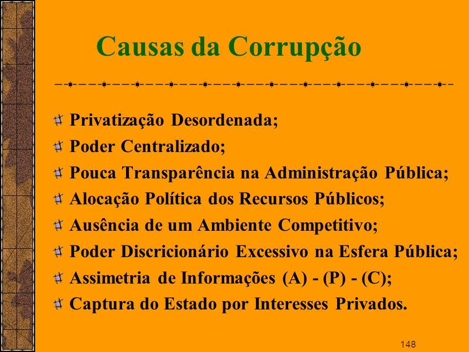 Causas da Corrupção Privatização Desordenada; Poder Centralizado;