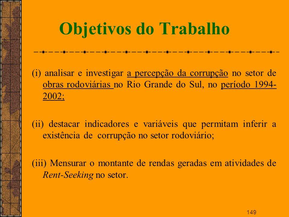 Objetivos do Trabalho (i) analisar e investigar a percepção da corrupção no setor de obras rodoviárias no Rio Grande do Sul, no período 1994-2002;