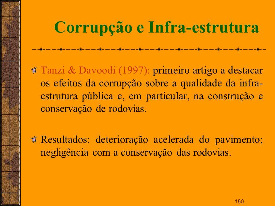 Corrupção e Infra-estrutura