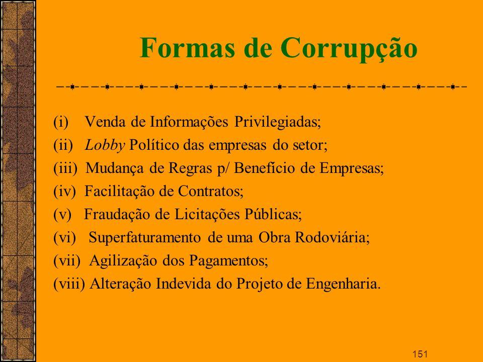 Formas de Corrupção (i) Venda de Informações Privilegiadas;