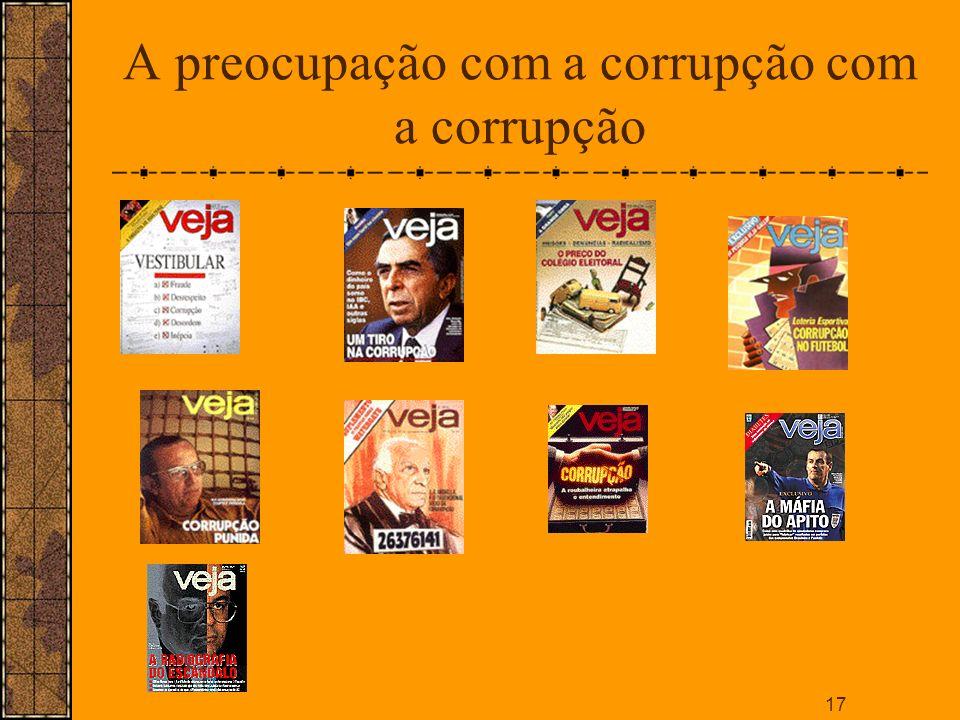 A preocupação com a corrupção com a corrupção