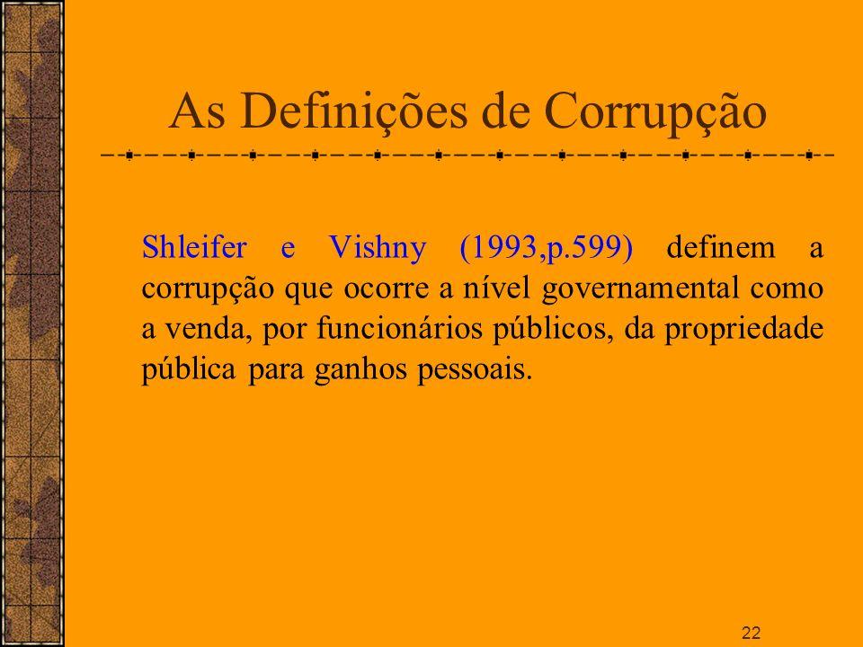 As Definições de Corrupção