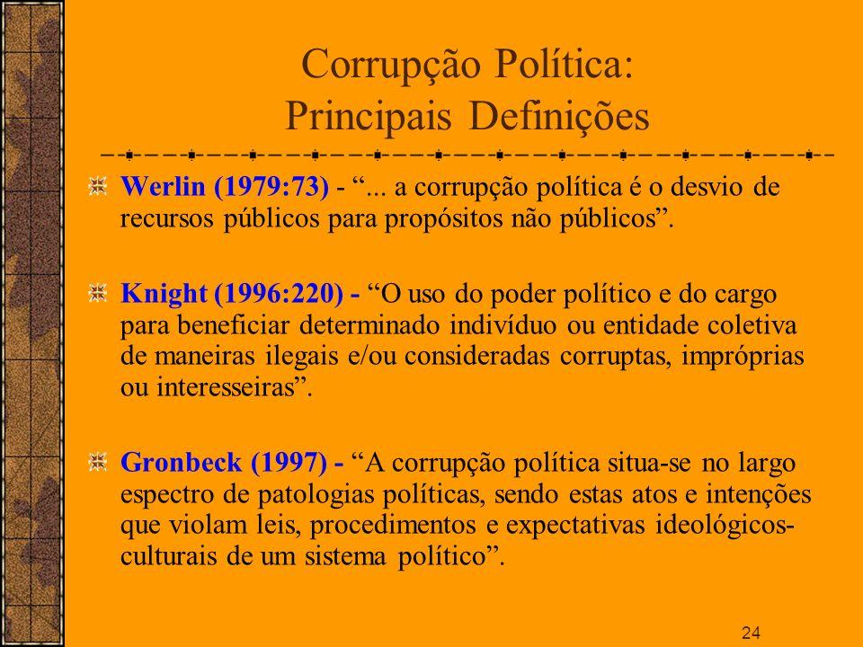Corrupção Política: Principais Definições