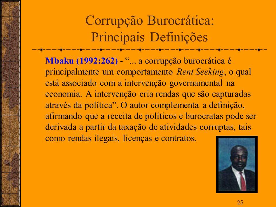 Corrupção Burocrática: Principais Definições