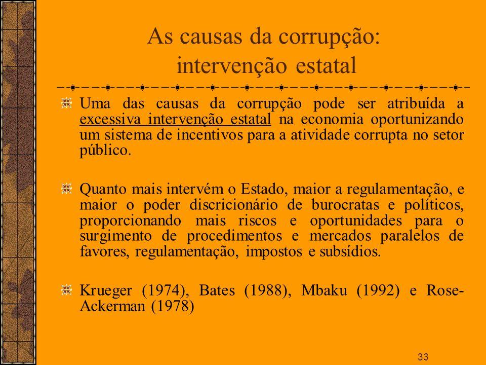 As causas da corrupção: intervenção estatal