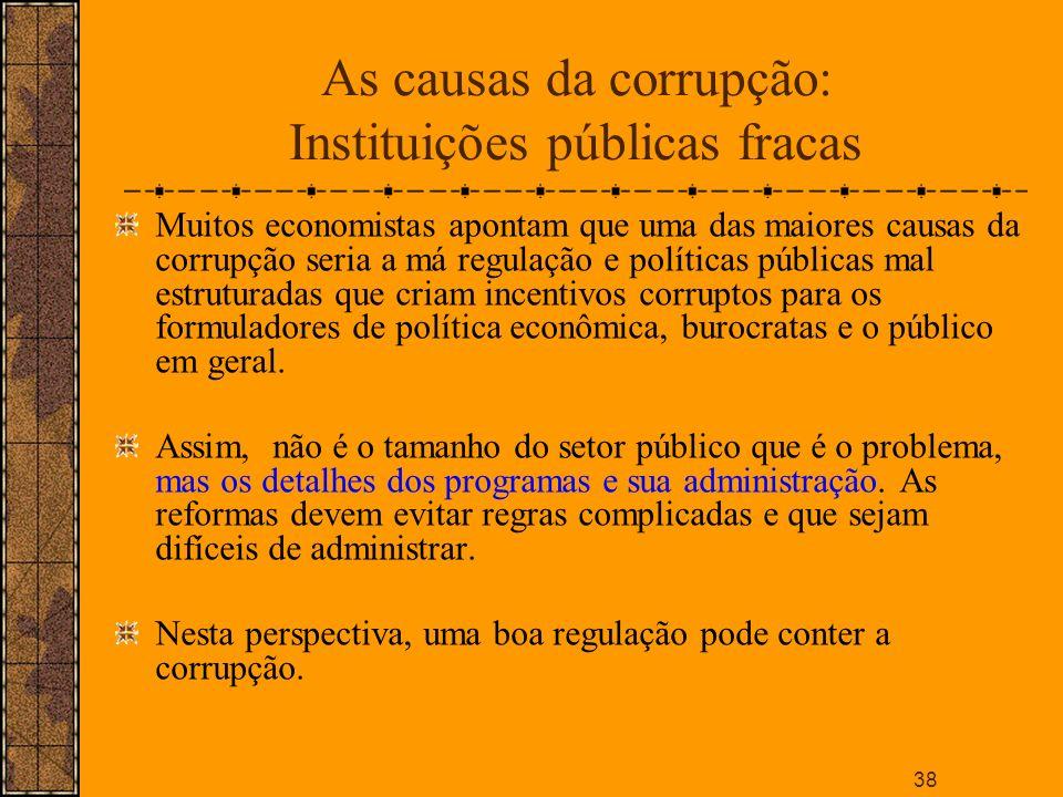 As causas da corrupção: Instituições públicas fracas