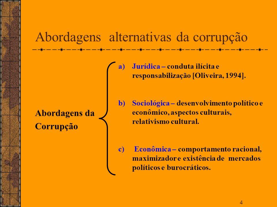 Abordagens alternativas da corrupção