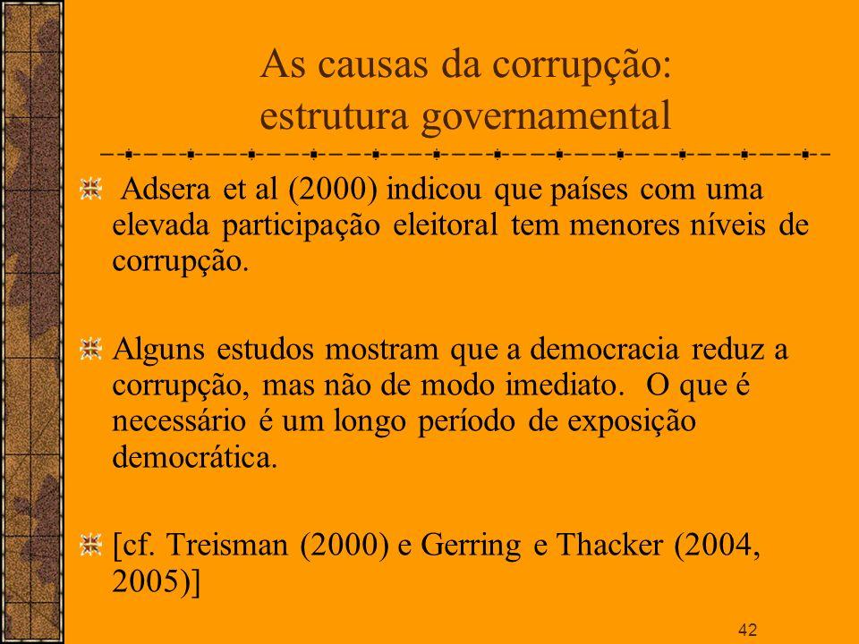 As causas da corrupção: estrutura governamental