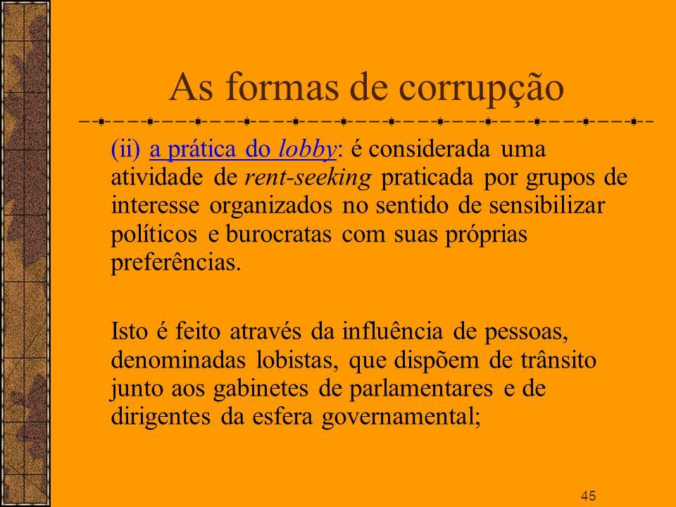 As formas de corrupção