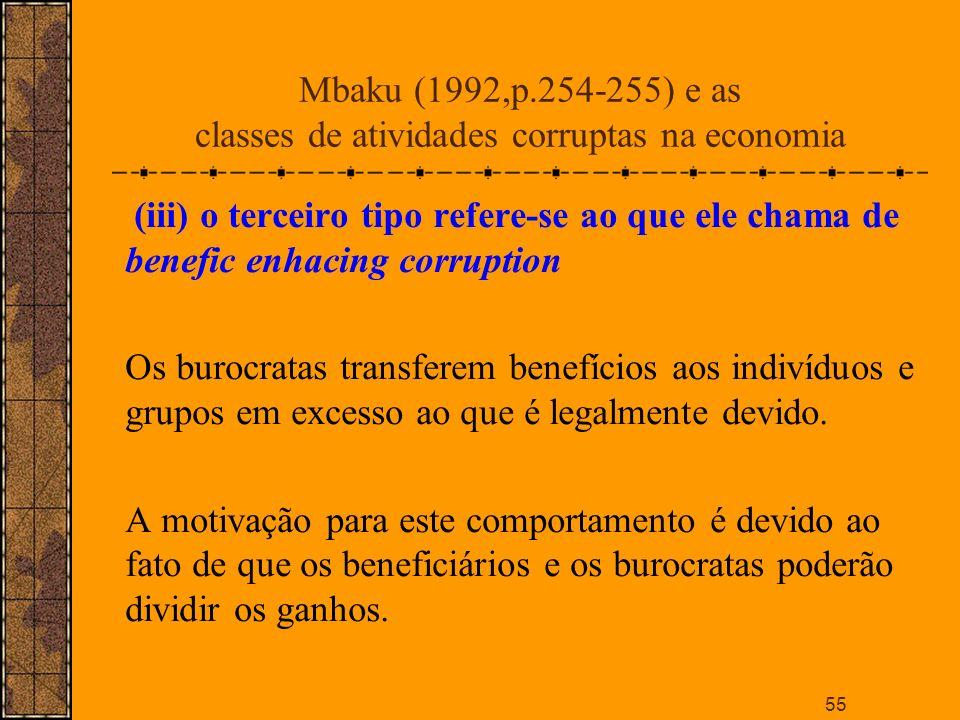 Mbaku (1992,p.254-255) e as classes de atividades corruptas na economia