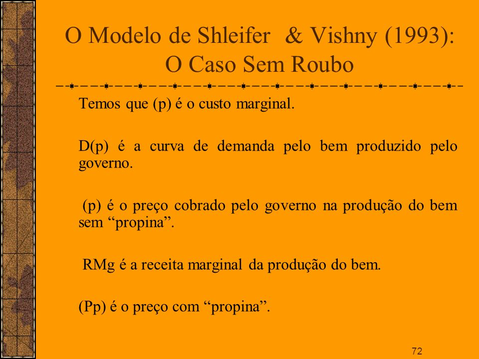 O Modelo de Shleifer & Vishny (1993): O Caso Sem Roubo