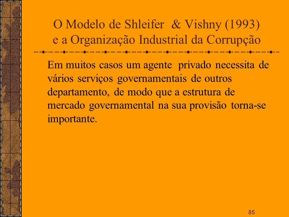 O Modelo de Shleifer & Vishny (1993) e a Organização Industrial da Corrupção