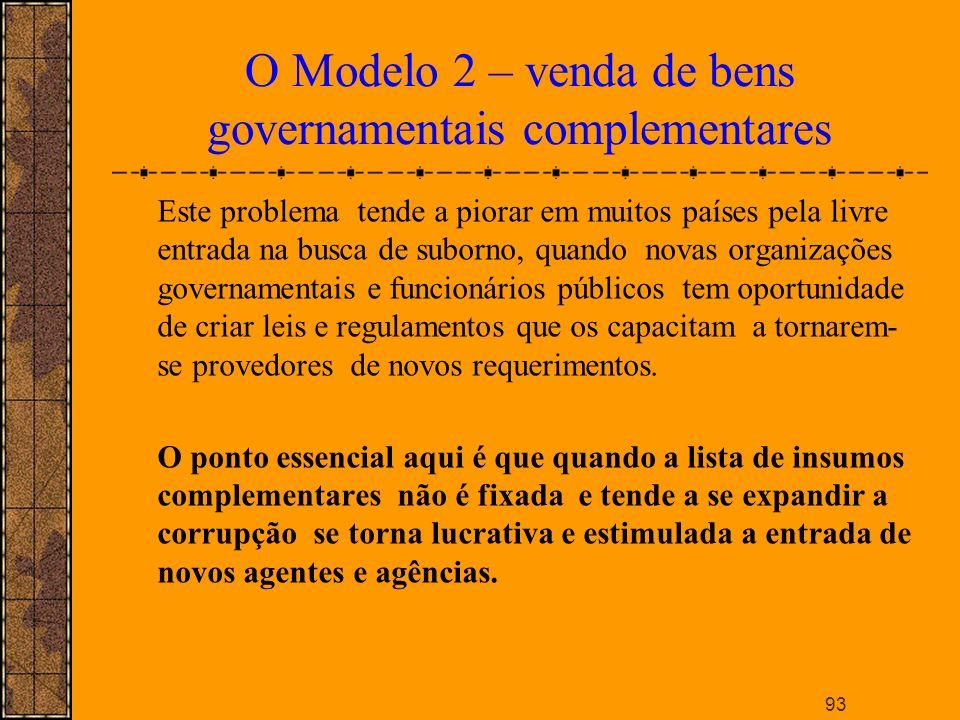 O Modelo 2 – venda de bens governamentais complementares