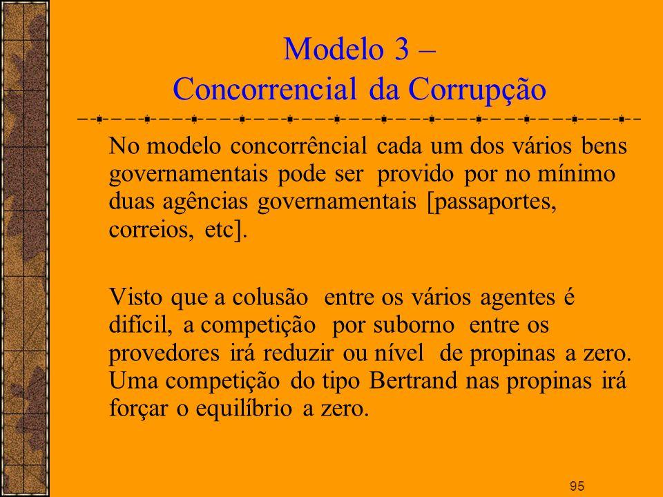 Modelo 3 – Concorrencial da Corrupção