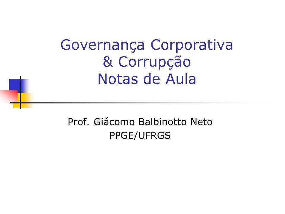 Governança Corporativa & Corrupção Notas de Aula