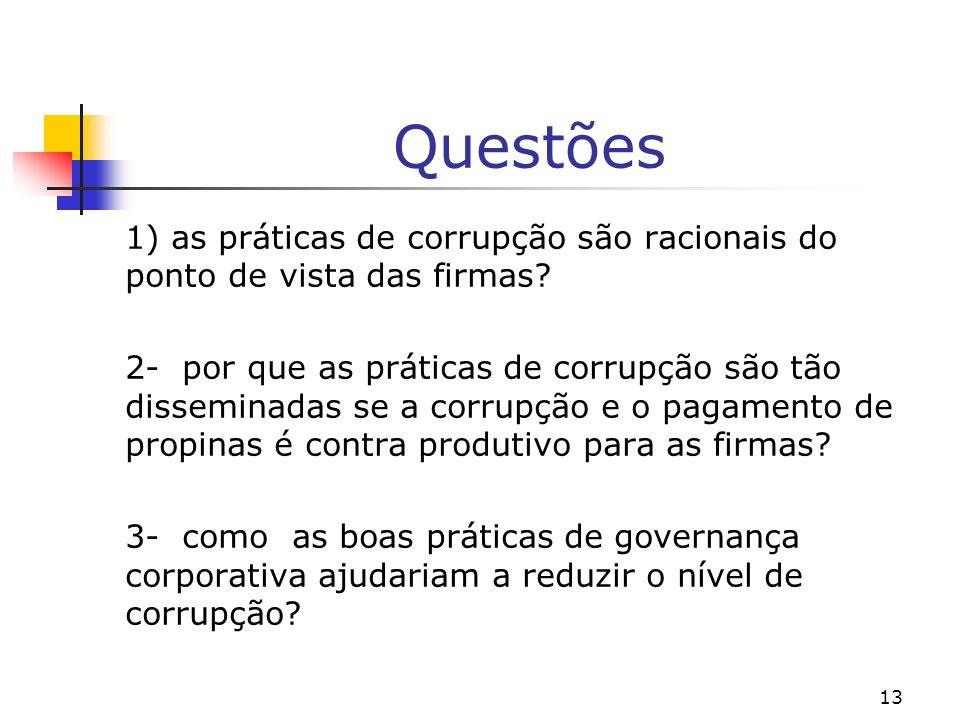 Questões 1) as práticas de corrupção são racionais do ponto de vista das firmas