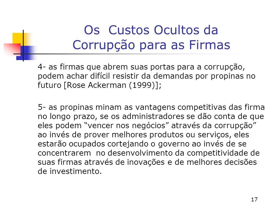 Os Custos Ocultos da Corrupção para as Firmas