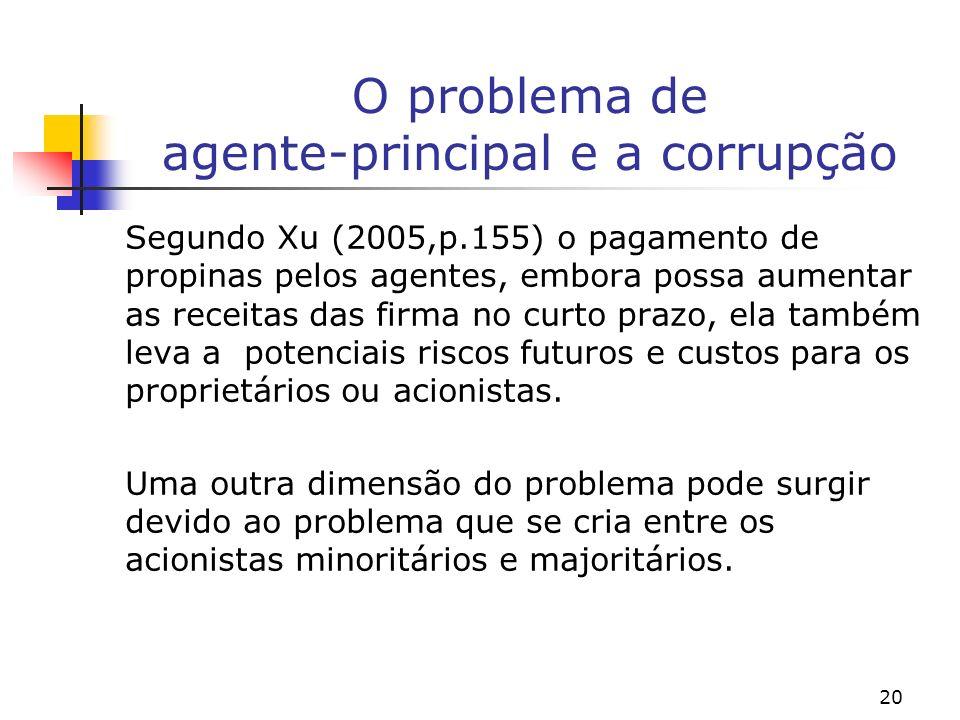 O problema de agente-principal e a corrupção